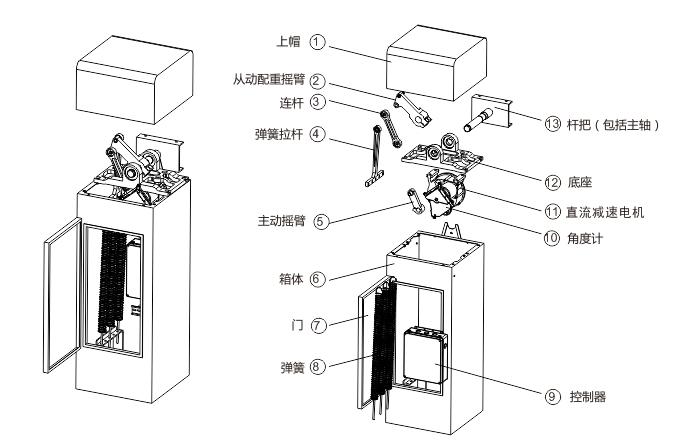道闸机机械结构图